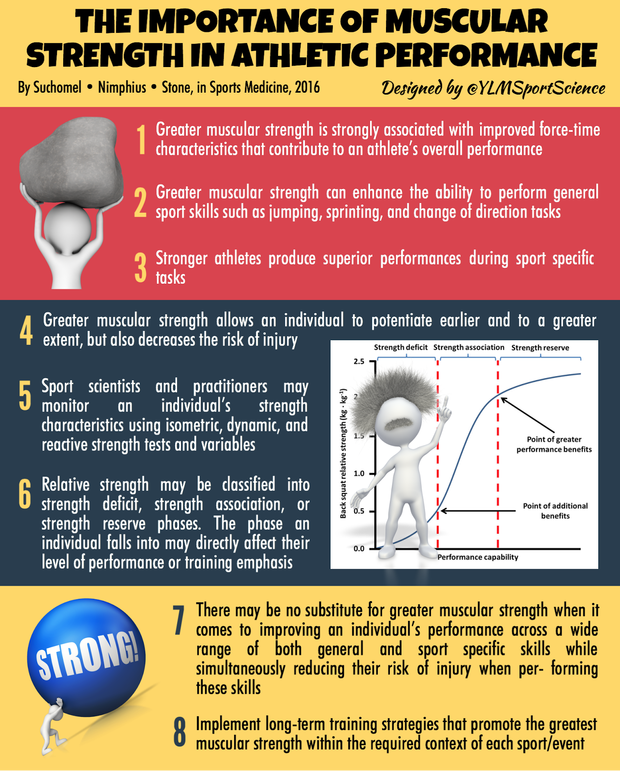 Muscle Strength Assessment -
