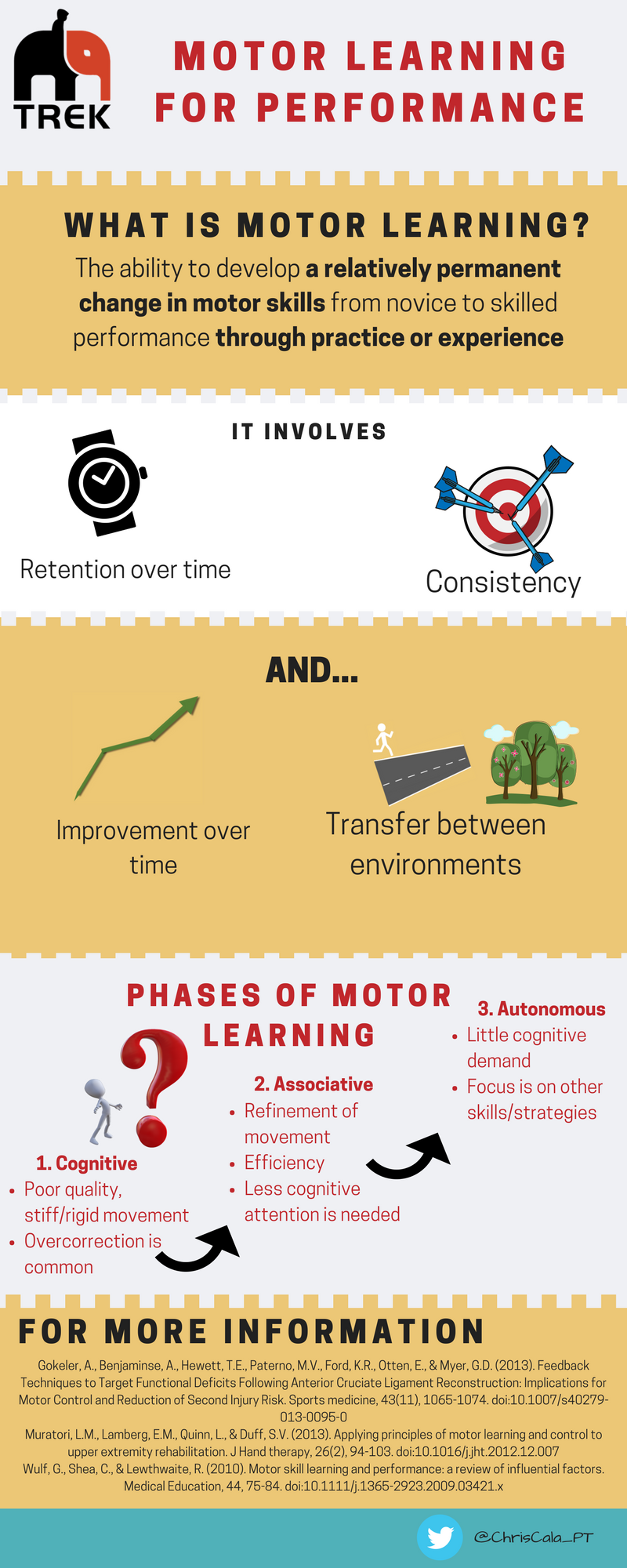 Motor learning for performance